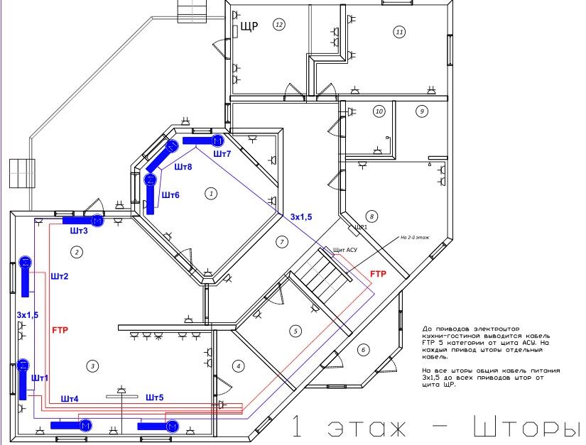 Проектирование Умного Дома - что входит в проект