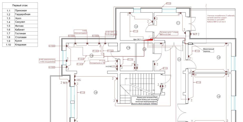 Окупаемость проекта электрики и Умного Дома