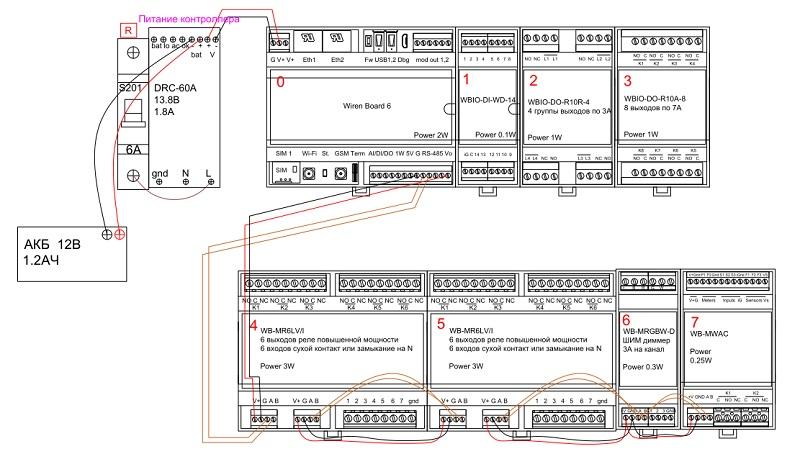 Расчёт Умного Дома в 1-комнатной квартире на Wirenboard