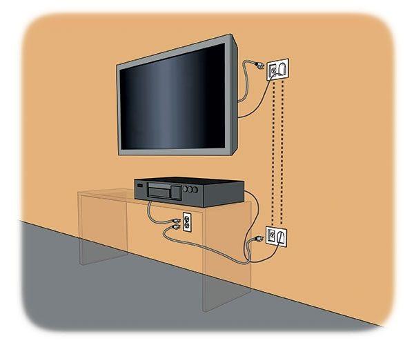 Труба в стене за телевизором