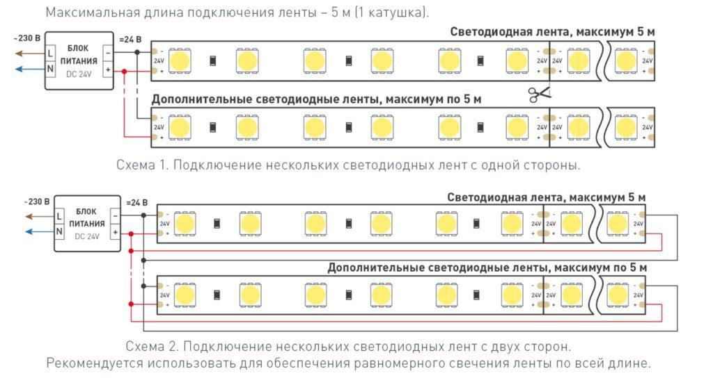 Подключение мощных светодиодных лент